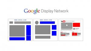 GDN là một trong các kênh quảng cáo online hiệu quả