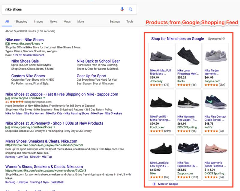 Vị trí hiển thị quảng cáo Google Shopping